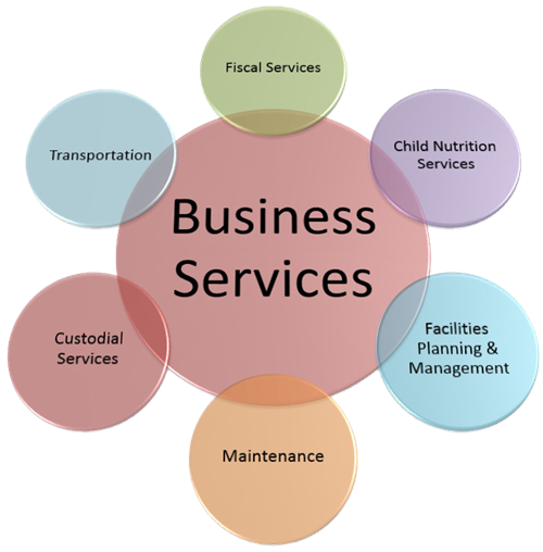 Questions For A Food Service Business Plan